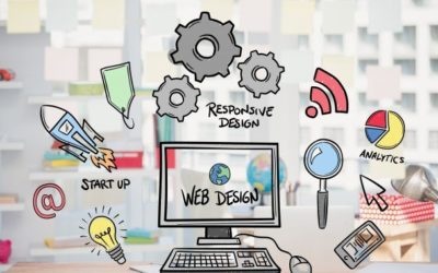 Professional Web Design Services In Brisbane | Smash Your New Year Targets !